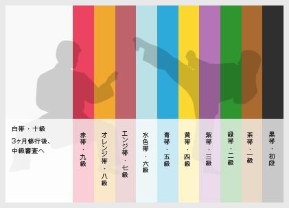 pic_rank.jpg